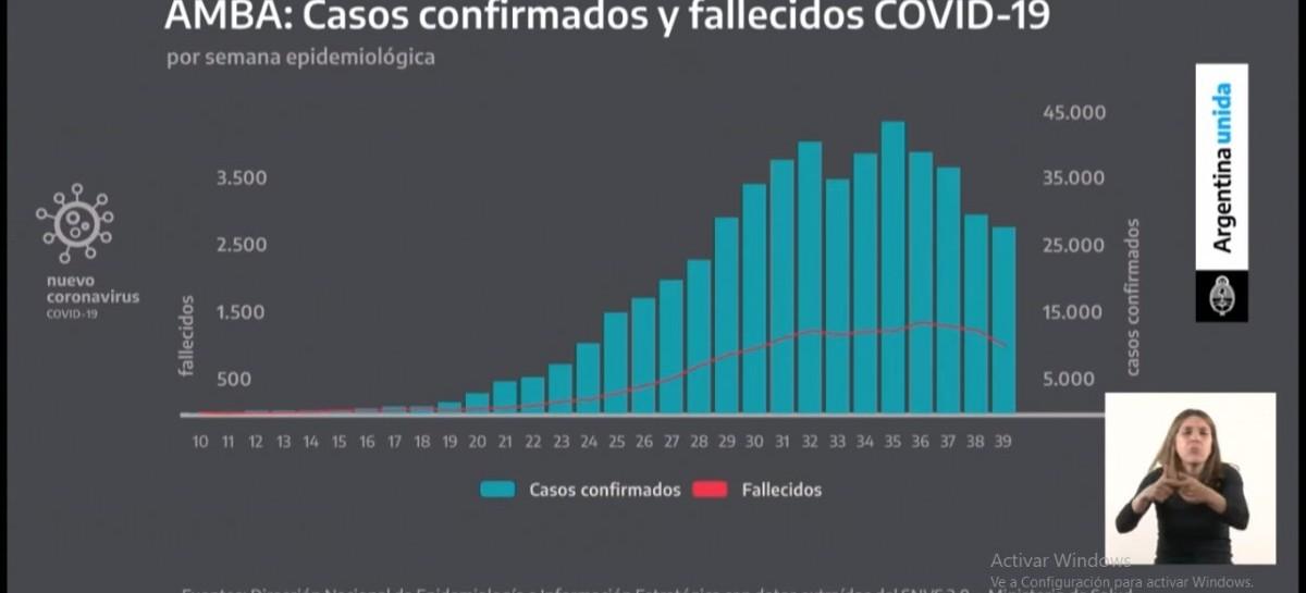 El presidente Fernández anunció la nueva etapa de la cuarentena: más restricciones en 18 provincias
