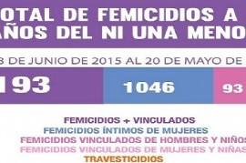 """Nueva marcha en la capital bonaerense a cuatro años del primer """"Ni Una Menos"""""""